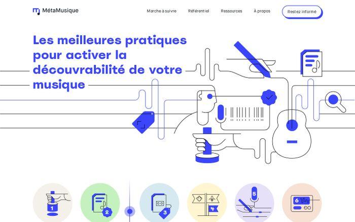 Screenshot of Les meilleures pratiques pour activer la découvrabilité de votre musique – MétaMusique