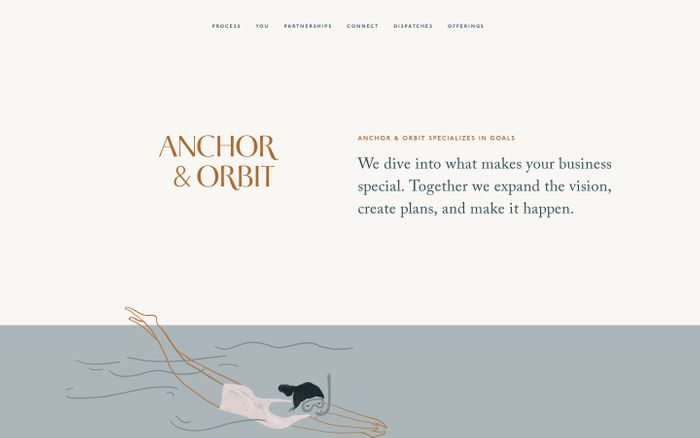 Screenshot of Anchor & Orbit
