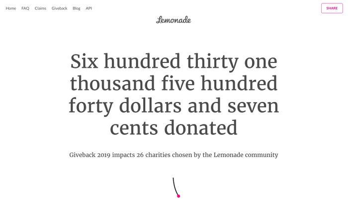 Screenshot of The 2019 Lemonade Giveback