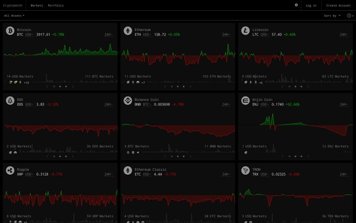 Screenshot of Cryptowatch - live Bitcoin price charts