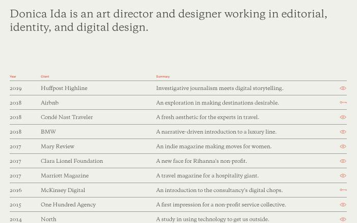 Screenshot of Donica Ida Design
