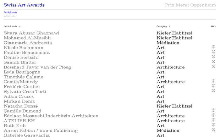 Screenshot of Swiss Art Awards - Swiss Art Awards